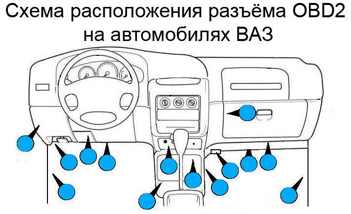 Схема расположения разъёма obd2 на автомобилях ВАЗ