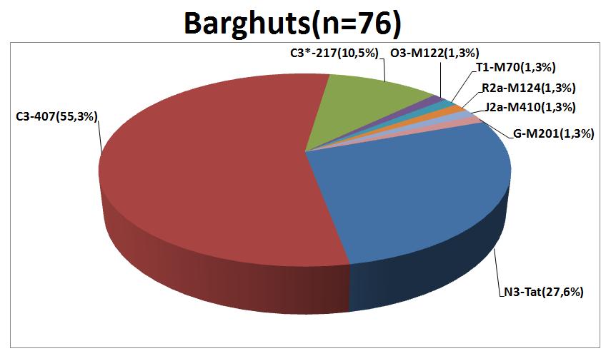 barghuts.png