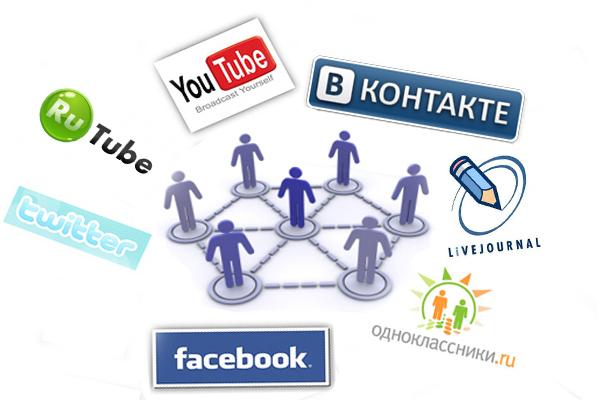 ведение сообщества в соцсетях