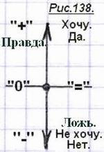 https://imageup.ru/img129/3561195/pravda-i-lojh-2.jpg