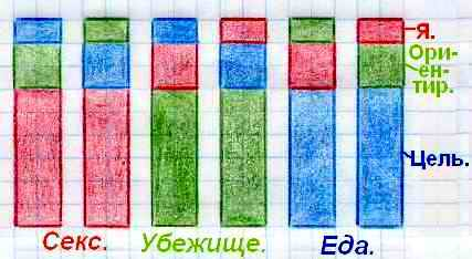 https://imageup.ru/img140/3556153/tipy-lichnosti.jpg