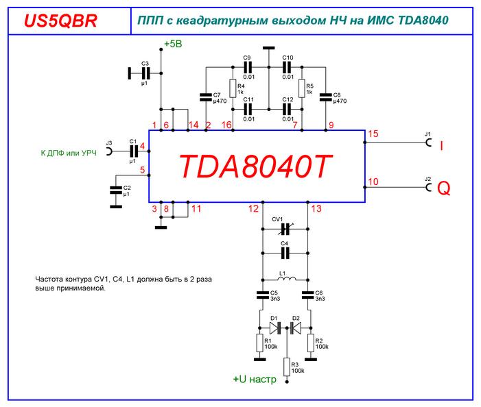 и схема SDR приёмника на ней.