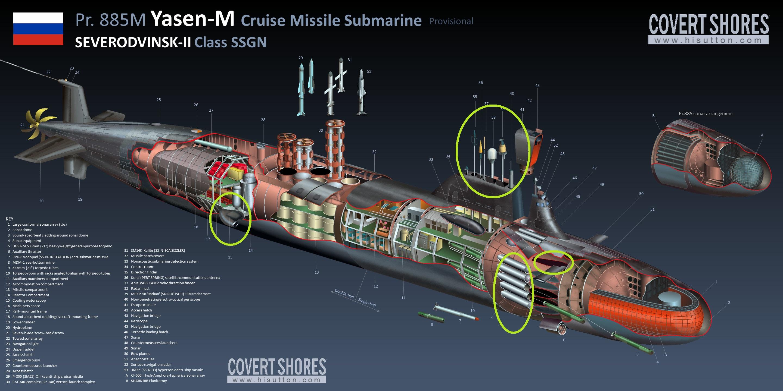 Project 885: Yasen class - Page 33 Ru_pr885m_cutaway