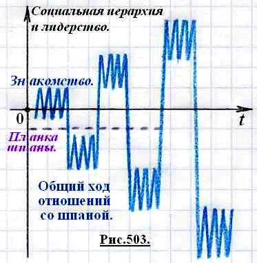 http://www.imageup.ru/img170/503397178.jpg