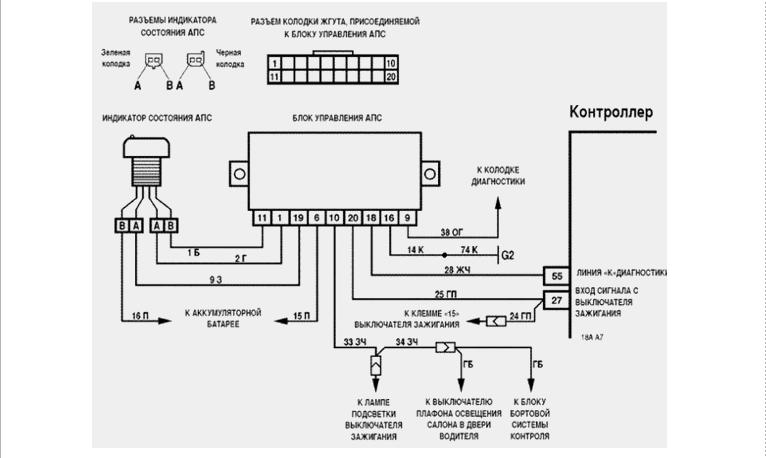 схема подключения апс-6 нива шевроле