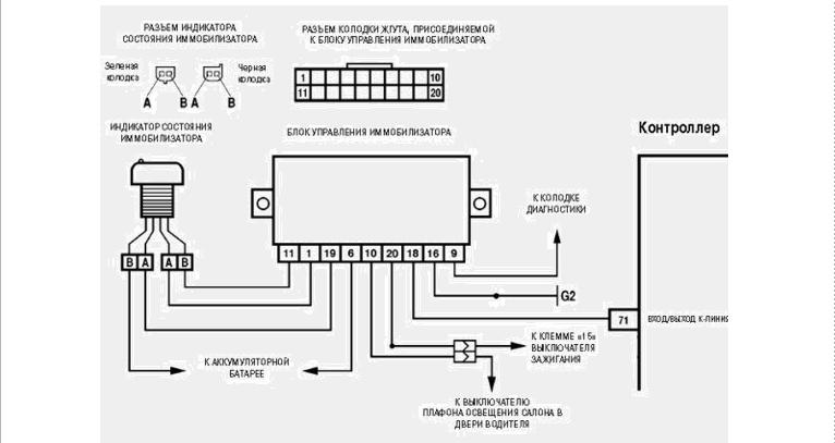 Инструкция пользователя АПС-4