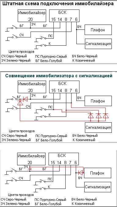 Чип-тюнинг ВАЗ, нива, шевроле-нива, ГАЗ.  Слово иммобилайзерk в переводе...