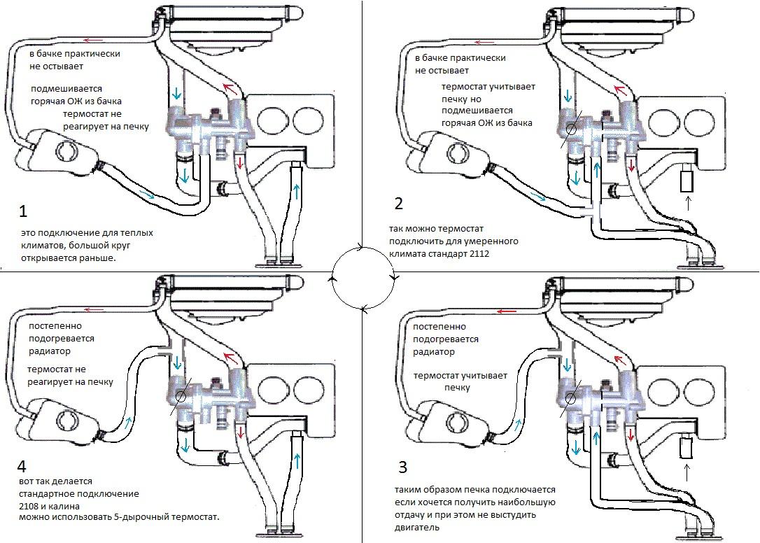 Фото №48 - схема работы термостата ВАЗ 2110