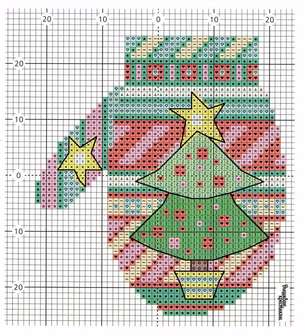 Новогодние схемы вышивки крестом 2019: мастер-классы с фото и маленькими примерами изоражения