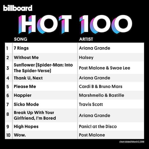 Billboard Hot 100 Singles Chart 02 March (2019)