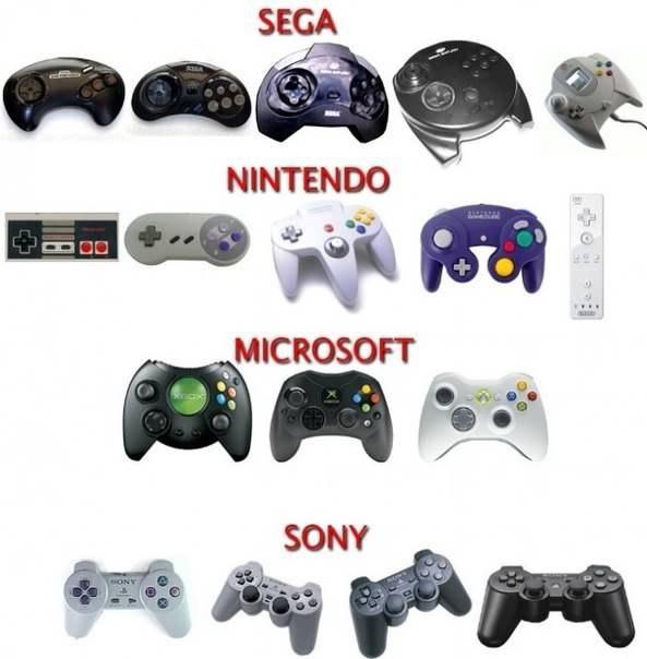 эволюция игровых геймпадов