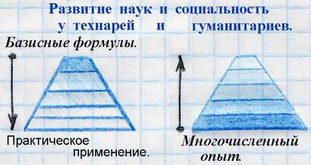 http://www.imageup.ru/img209/1228479/texnari.jpg