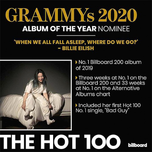 Billboard Hot 100 Singles Chart 07 March (2020)