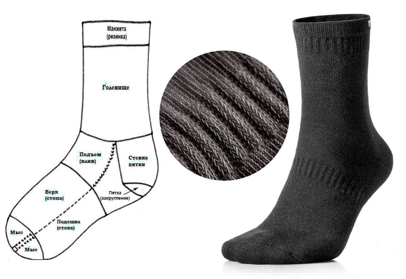 длинные носки мужские