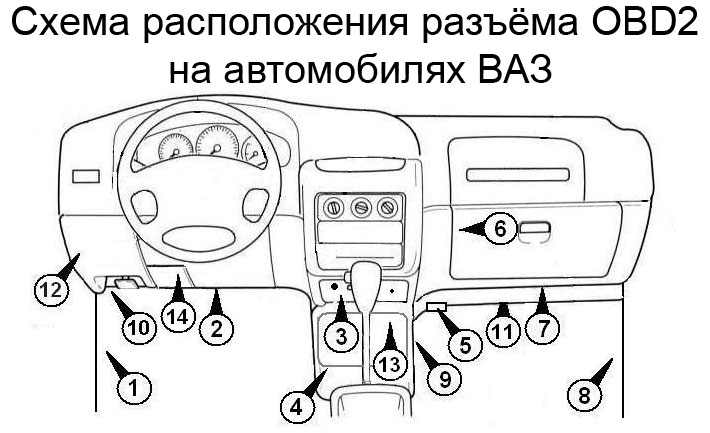 obd 2 адаптер elm327 wifi