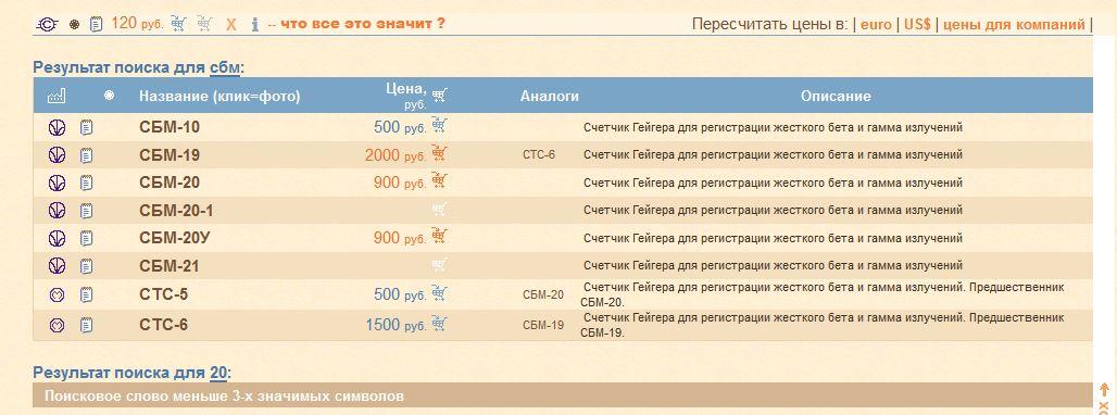Вы невнимательны - СБМ 20 стоит 900р. ursus.