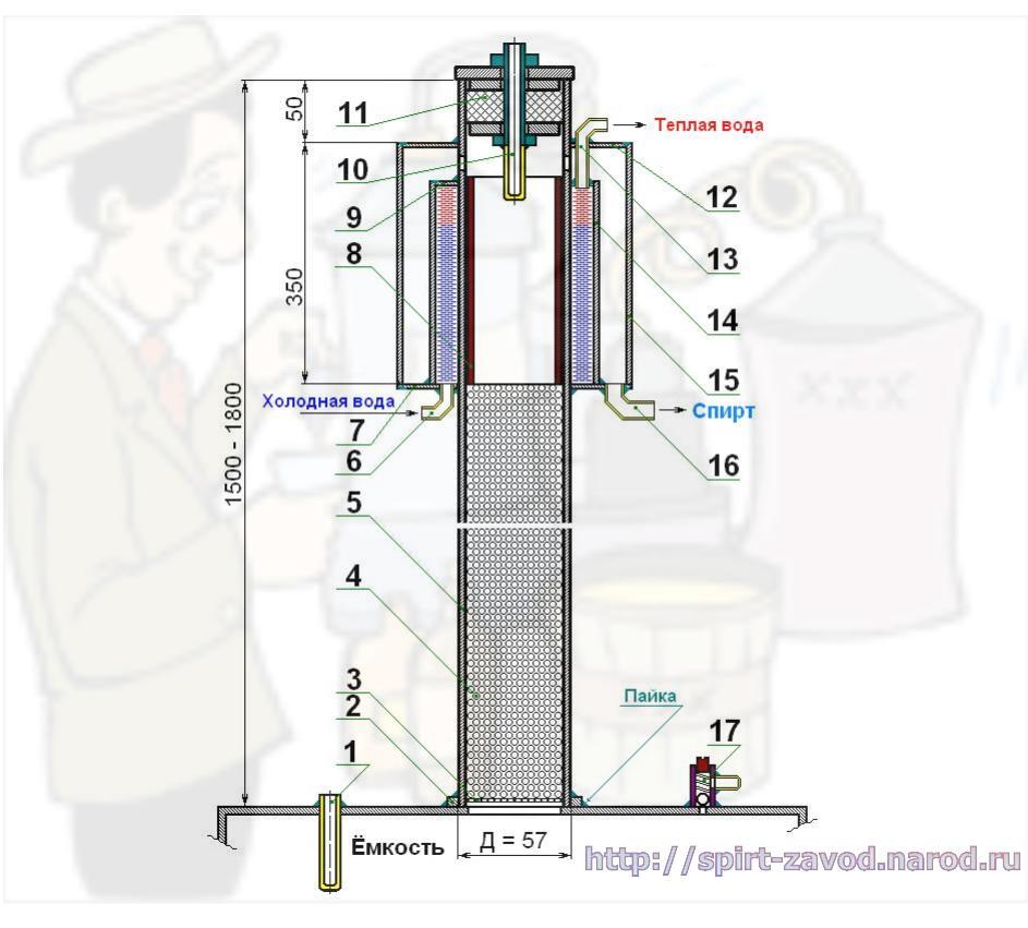 Барботажная колонна для самогона своими руками