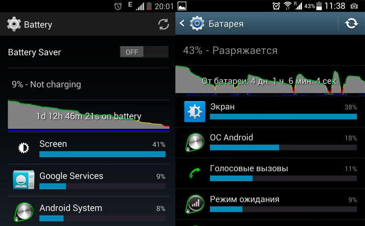 Садится аккумулятор андроид: уменьшить яркость экрана