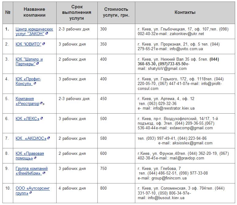 квэды предпринимательской деятельности днр образец - фото 5