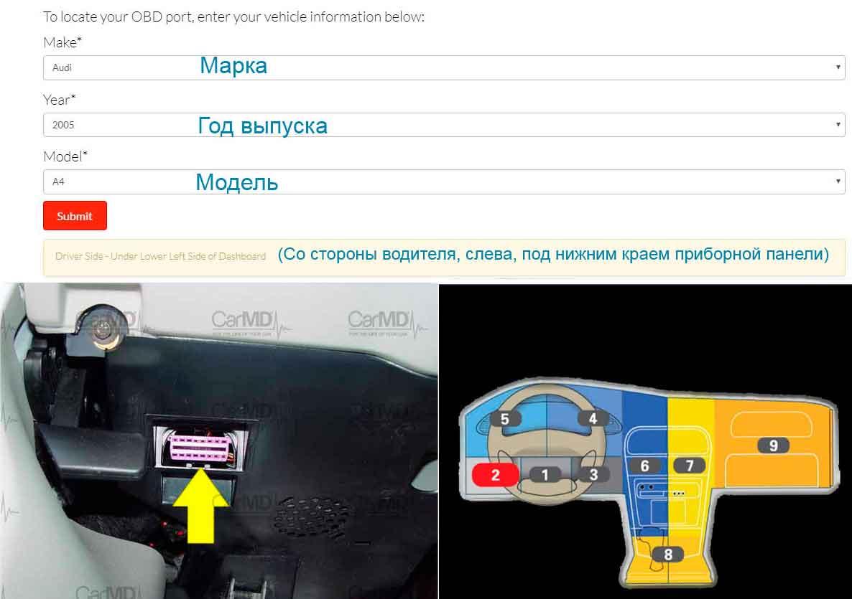 Можно воспользоваться и услугами сайта CarMD