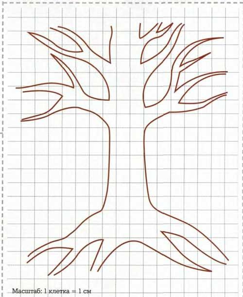 Генеалогическое дерево из дерева своими руками