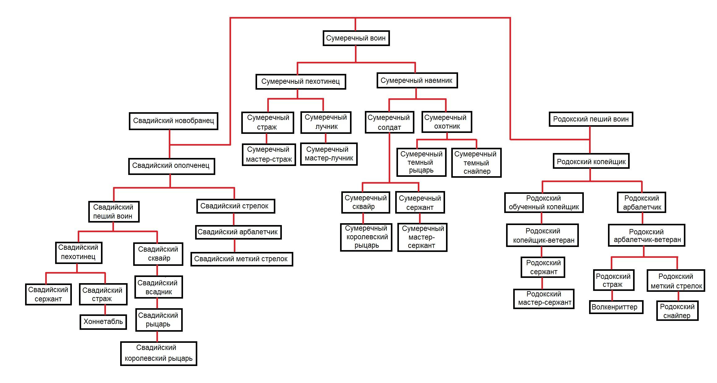 Blog Posts - onestopinstruction