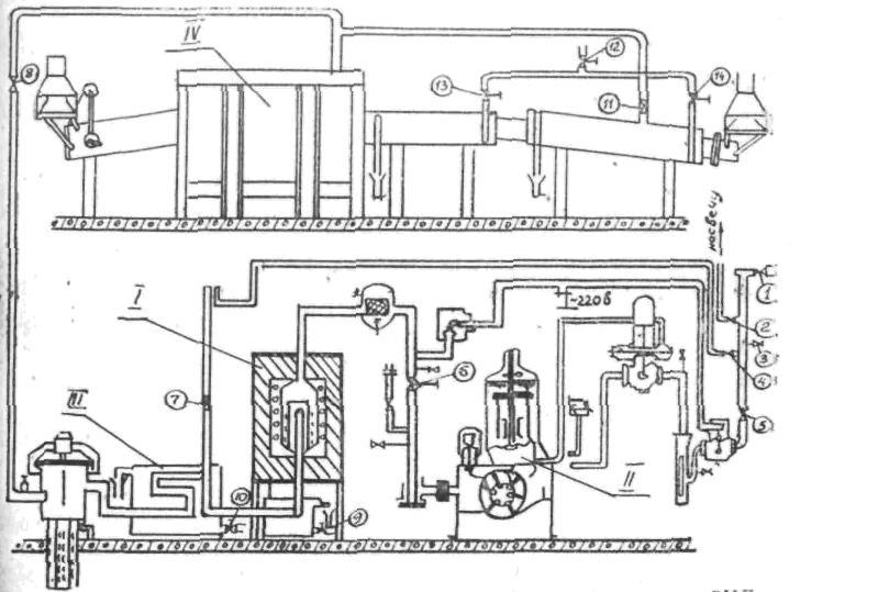 Схема газоприготовительной