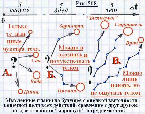 http://www.imageup.ru/img264/949832/ris508.jpg