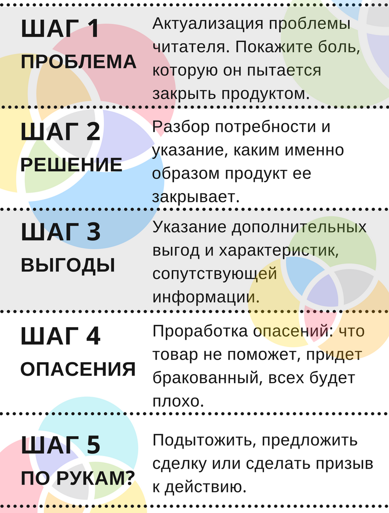 http://www.imageup.ru/img273/2902939/shag_1.png