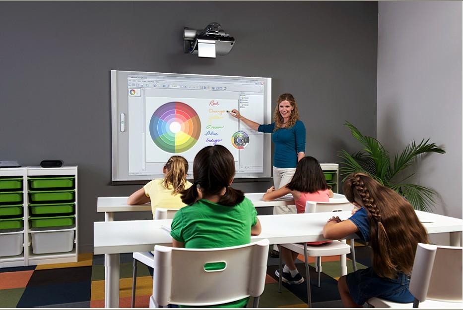Мультимедийное школьное оборудование