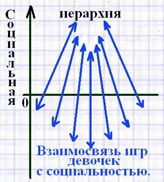 [https://imageup.ru/img3/3742685/igry5.jpg]