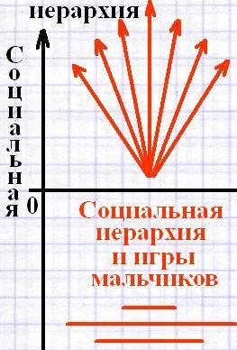 [https://imageup.ru/img30/3742686/igry6.jpg]