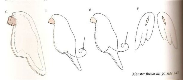 Выкройка мягкой игрушки попугай