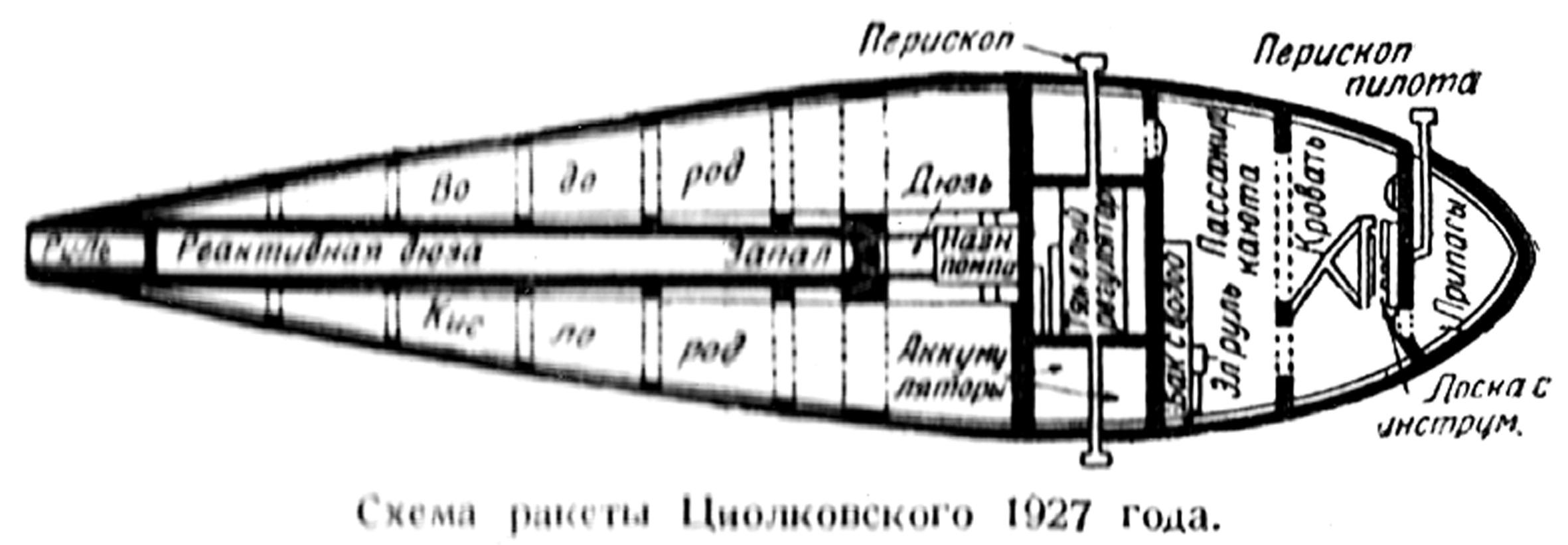 проект ракеты циолковского картинки происхождении