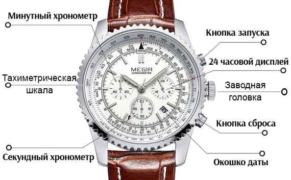 Китайские фирменные часы megir aviator
