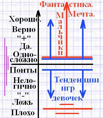 [https://imageup.ru/img65/3742683/igry4.jpg]