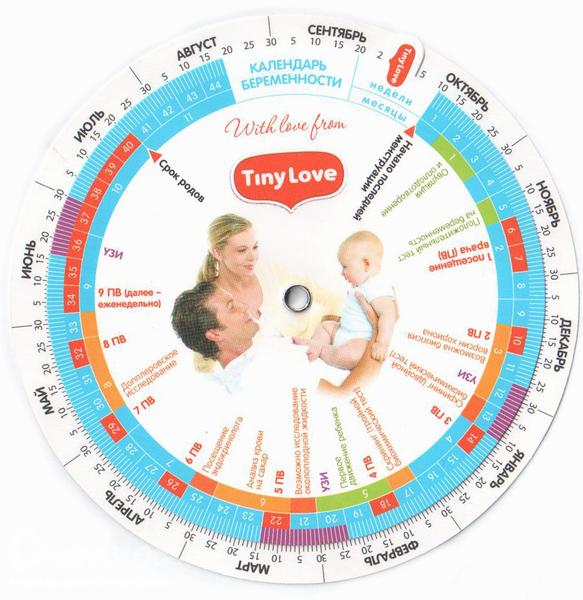 Дата родов: что говорит медицина?