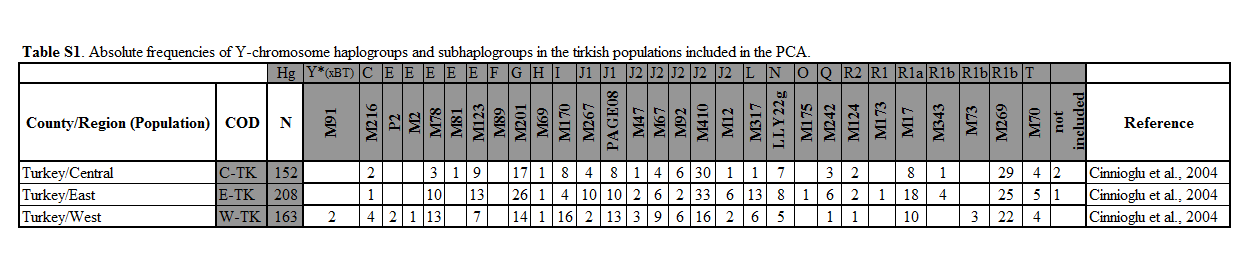 tirkish-population.png