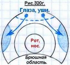 http://www.imageup.ru/img8/1504854/odnokletochnye13.jpg