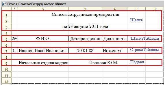 Как создать макет документа в 1с 82 - ВИРЕС